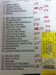 20120818_Setlist_01_Printed_Ticket.jpg